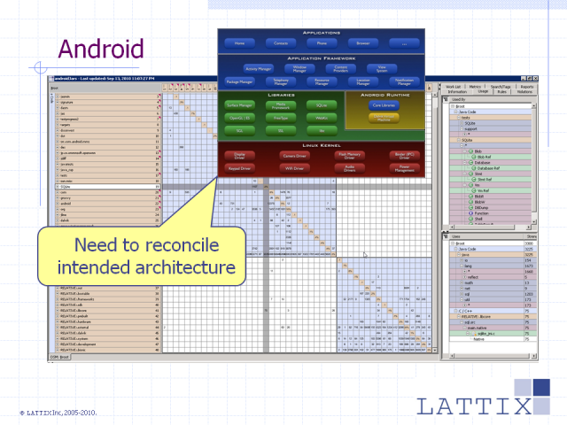 Android Architecture mismatch